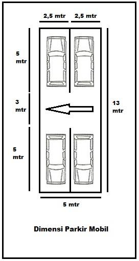 Dimensi Parkir Mobil
